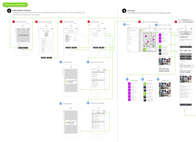 A wireframe example.